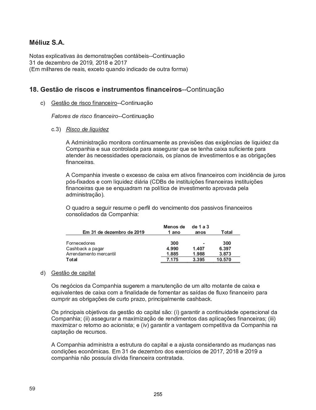 Méliuz S.A. Notas explicativas às demonstrações...