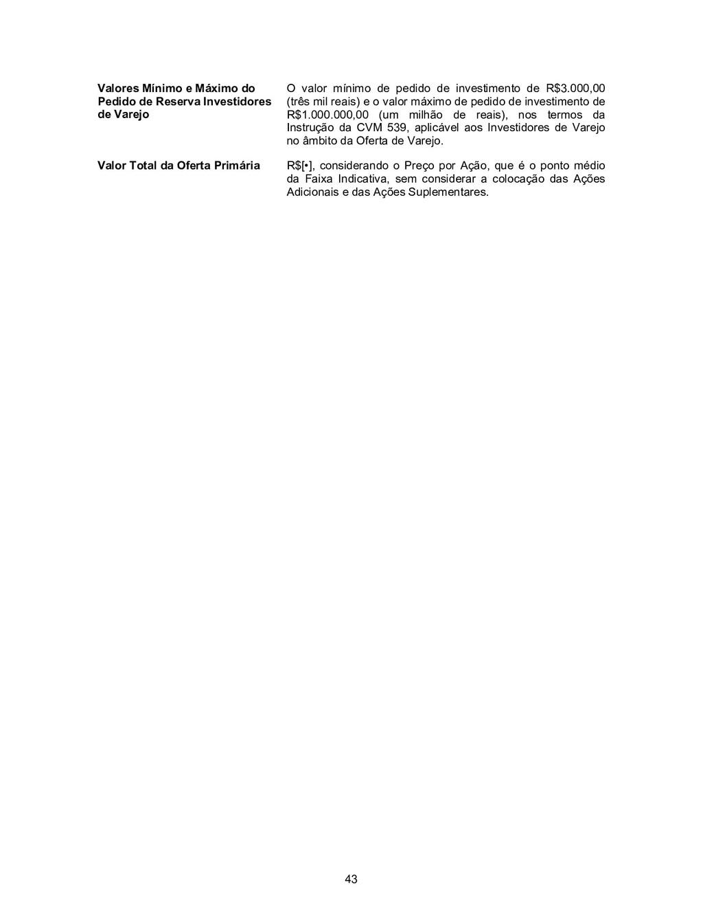 43 Valores Mínimo e Máximo do Pedido de Reserva...