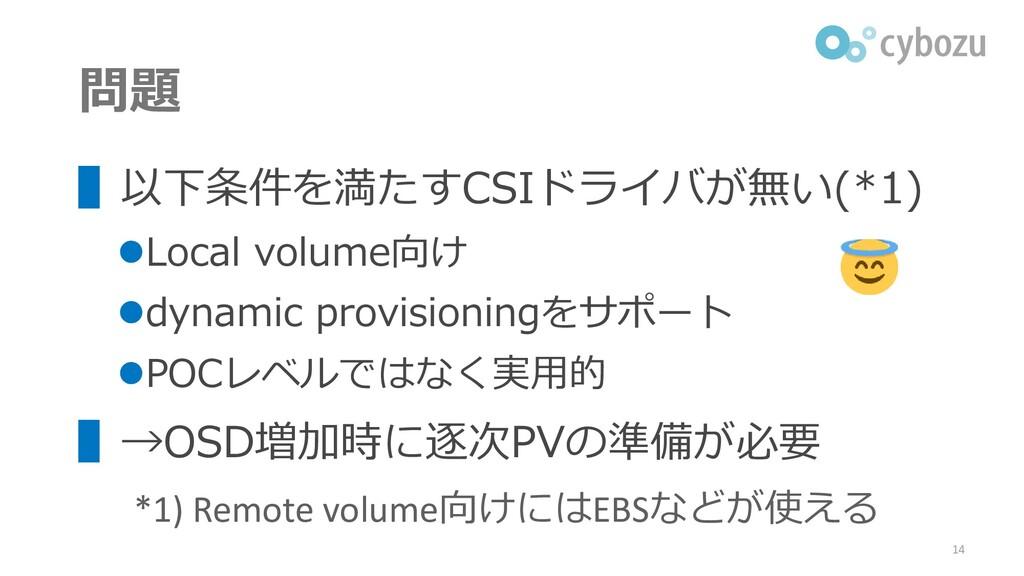 問題 14 ▌以下条件を満たすCSIドライバが無い(*1) ⚫Local volume向け ⚫...