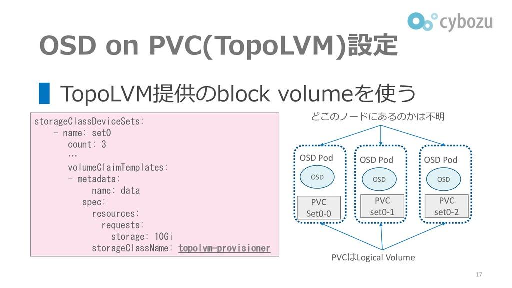どこのノードにあるのかは不明 OSD on PVC(TopoLVM)設定 ▌TopoLVM提供...