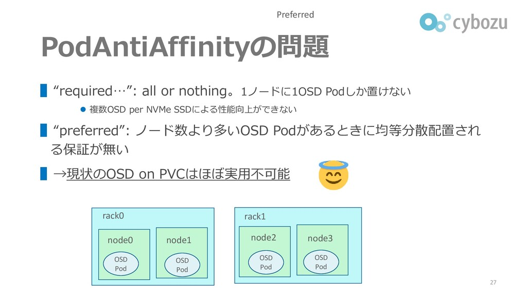 """PodAntiAffinityの問題 ▌""""required…"""": all or nothing..."""