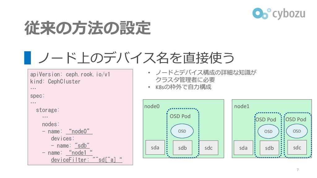 従来の方法の設定 ▌ノード上のデバイス名を直接使う apiVersion: ceph.rook...