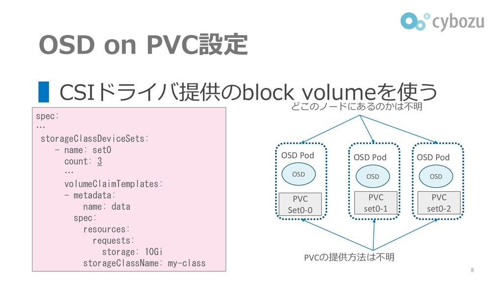 どこのノードにあるのかは不明 OSD on PVC設定 ▌CSIドライバ提供のblock vo...