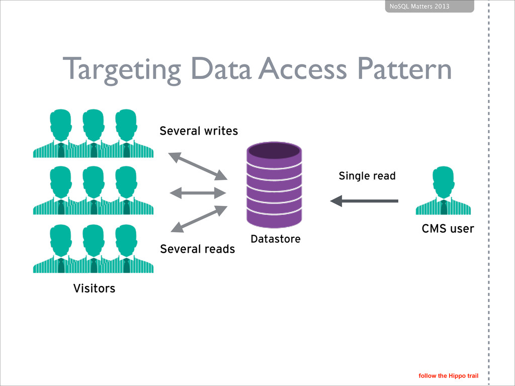 follow the Hippo trail NoSQL Matters 2013 Targe...