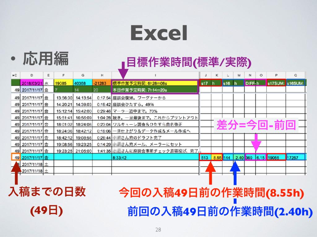 Excel • Ԡ༻ฤ 28 ೖߘ·Ͱͷ (49) ࠓճͷೖߘ49લͷ࡞ۀؒ(8....