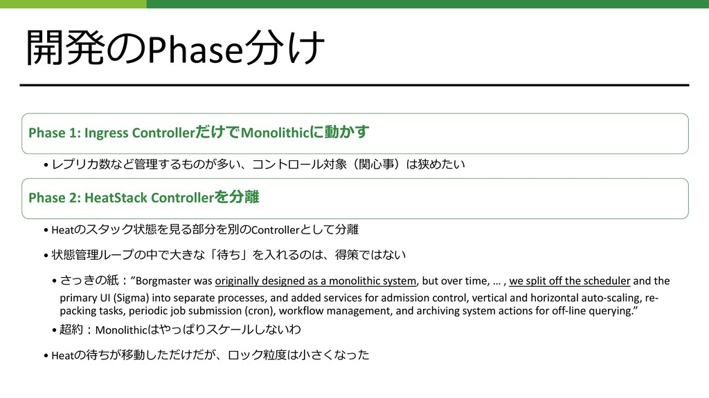 開発のPhase分け Phase 1: Ingress ControllerだけでMonoli...