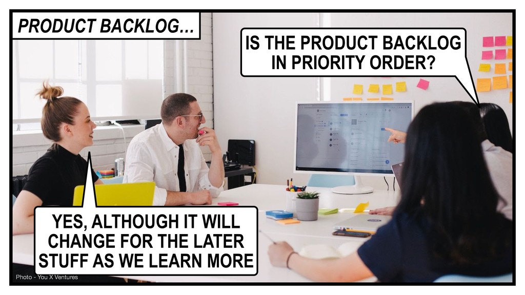 IS THE PRODUCT BACKLOG IN PRIORITY ORDER? YES, ...