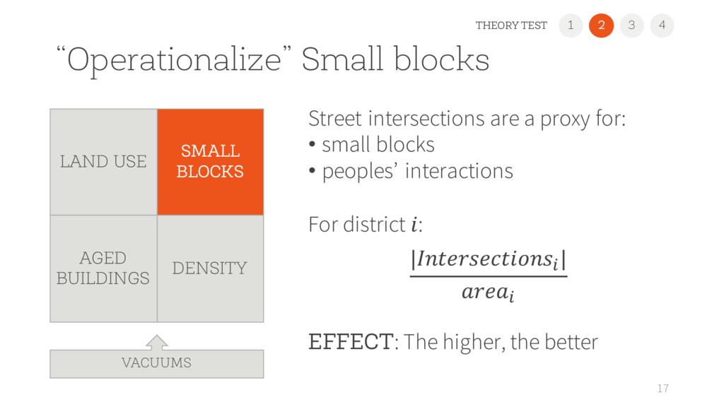 """""""Operationalize"""" Small blocks Street intersecti..."""