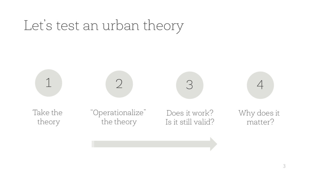 Let's test an urban theory 3 1 Take the theory ...