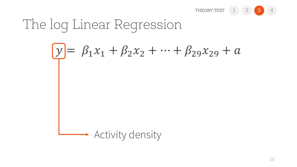 The log Linear Regression 28 Activity density 1...