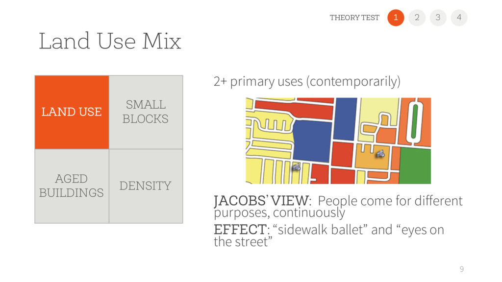 Land Use Mix 2+ primary uses (contemporarily) J...