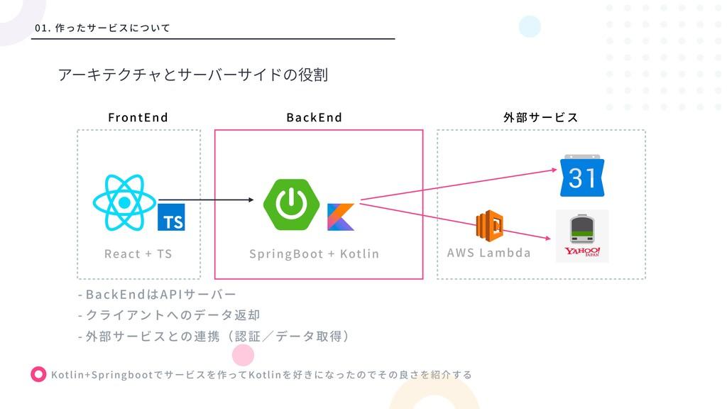 Kotlin+Springboot Kotlin 01. FrontEnd BackEnd R...