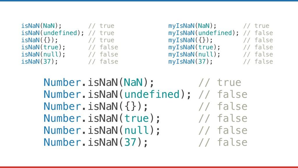 isNaN(NaN); // true isNaN(undefined); // true i...