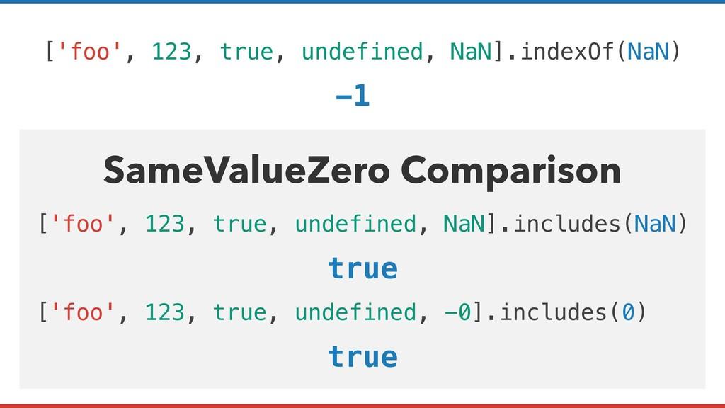 ['foo', 123, true, undefined, NaN].indexOf(NaN)...
