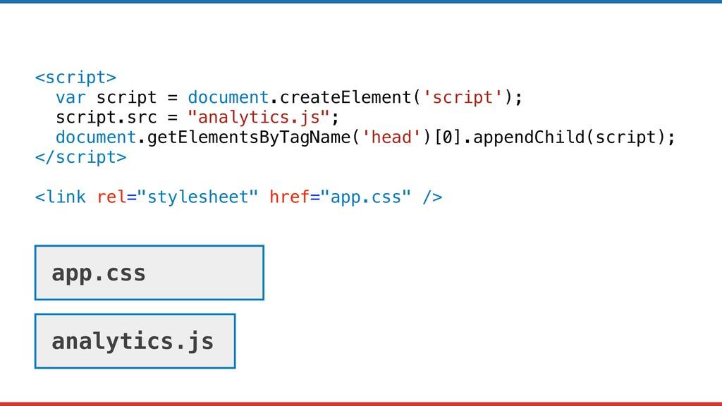 <script> var script = document.createElement('s...
