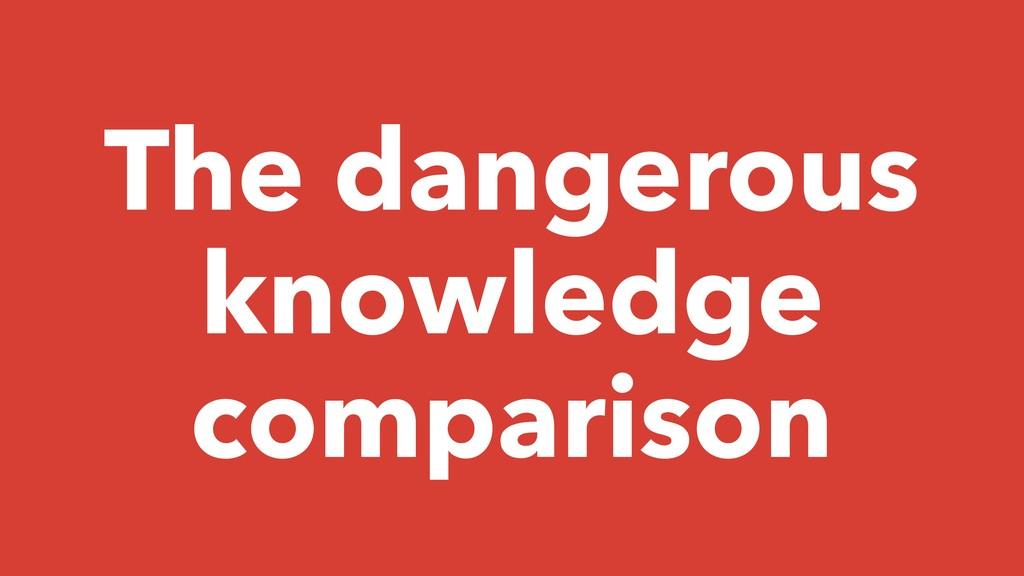 The dangerous knowledge comparison