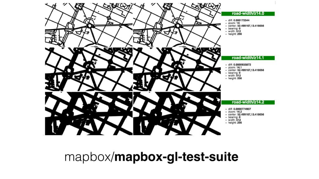mapbox/mapbox-gl-test-suite