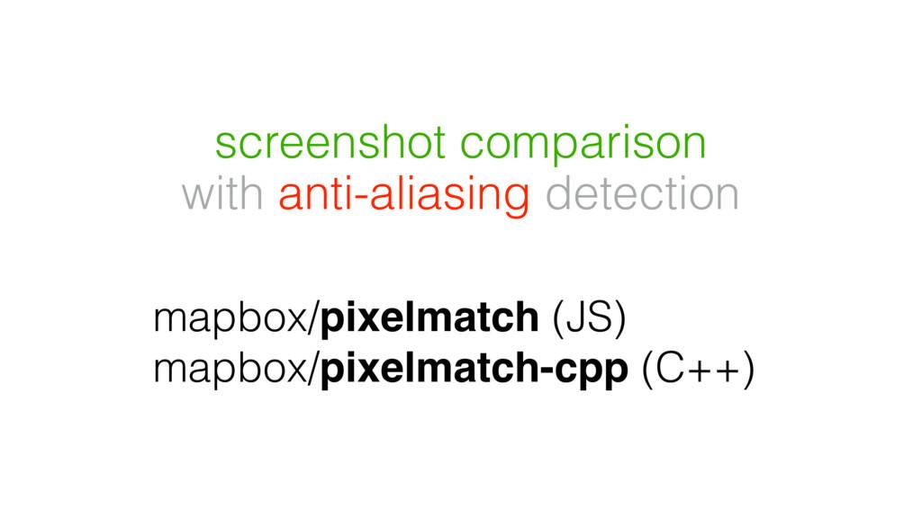 mapbox/pixelmatch (JS) mapbox/pixelmatch-cpp (C...