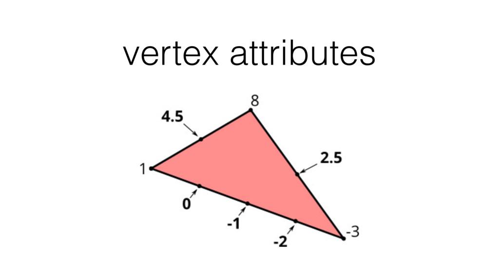 vertex attributes