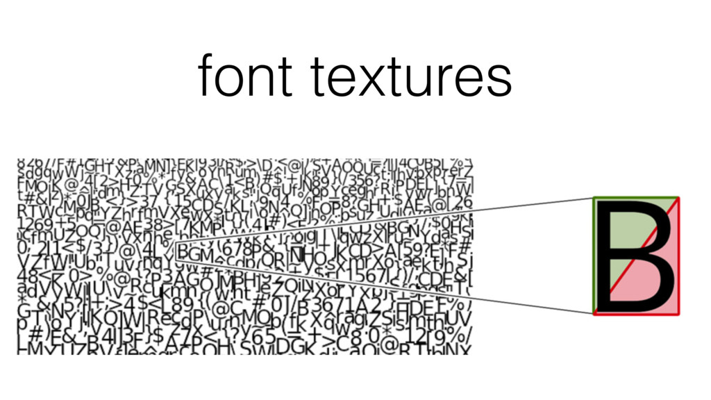 font textures
