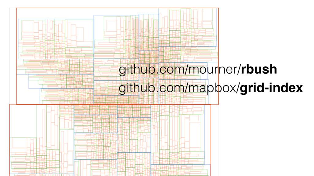github.com/mapbox/grid-index github.com/mourner...