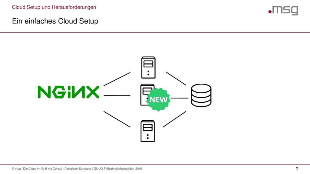 Cloud Setup und Herausforderungen Ein einfaches...