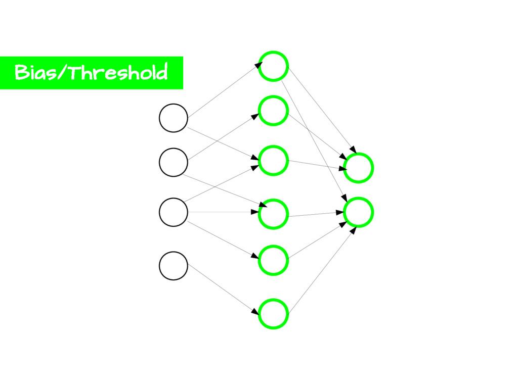 Bias/Threshold