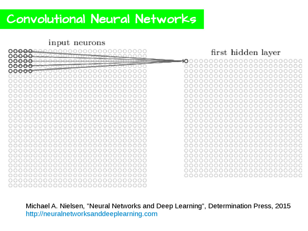 """Michael A. Nielsen, """"Neural Networks and Deep L..."""