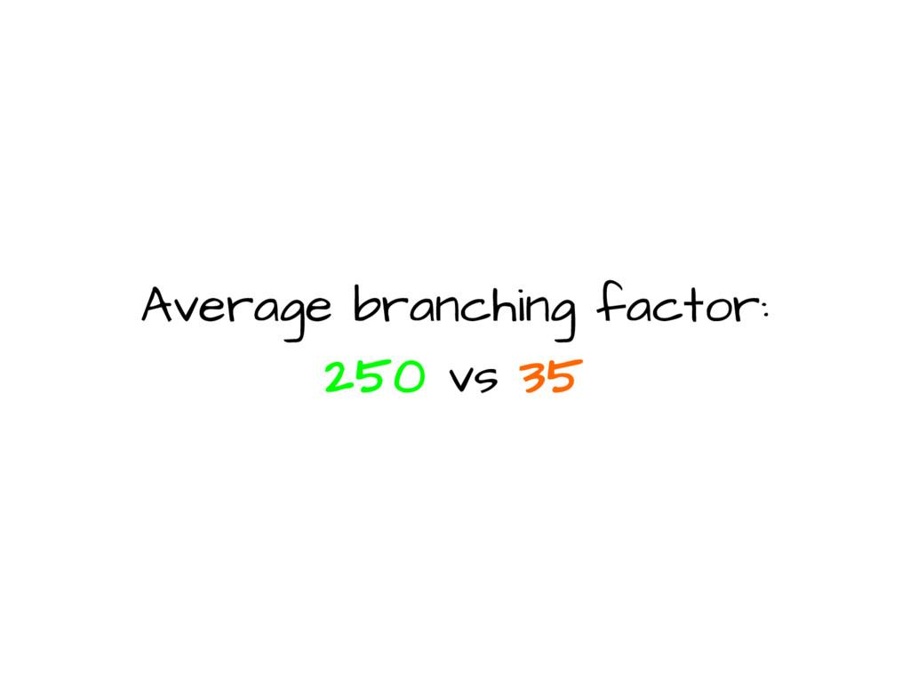 Average branching factor: 250 vs 35