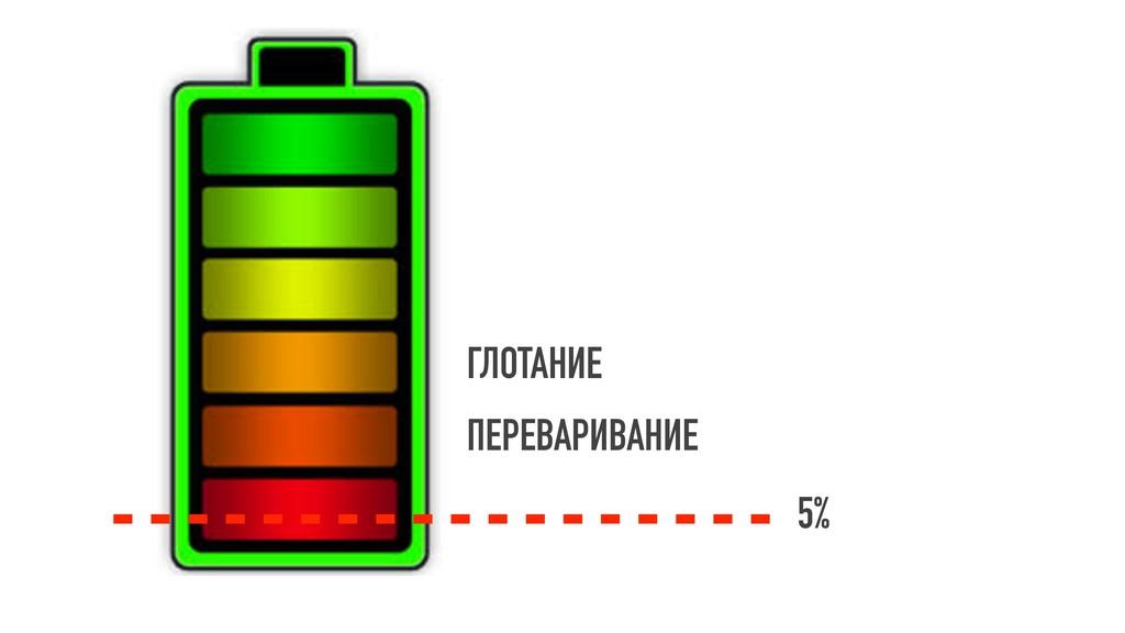 5% ГЛОТАНИЕ ПЕРЕВАРИВАНИЕ