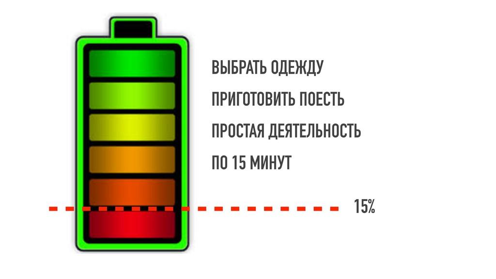 15% ВЫБРАТЬ ОДЕЖДУ ПРИГОТОВИТЬ ПОЕСТЬ ПРОСТАЯ Д...