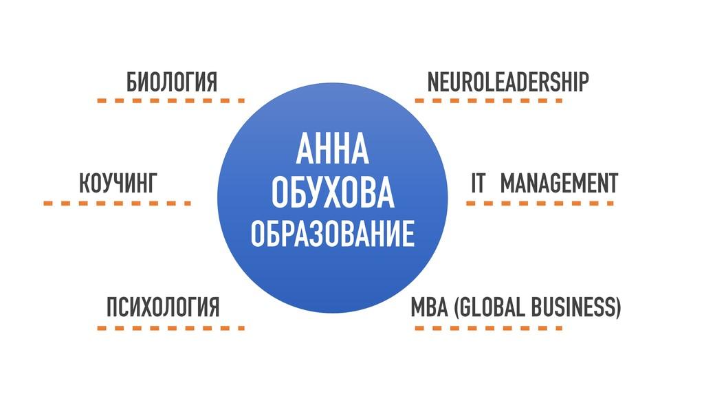 IT MANAGEMENT MBA (GLOBAL BUSINESS) КОУЧИНГ ПСИ...