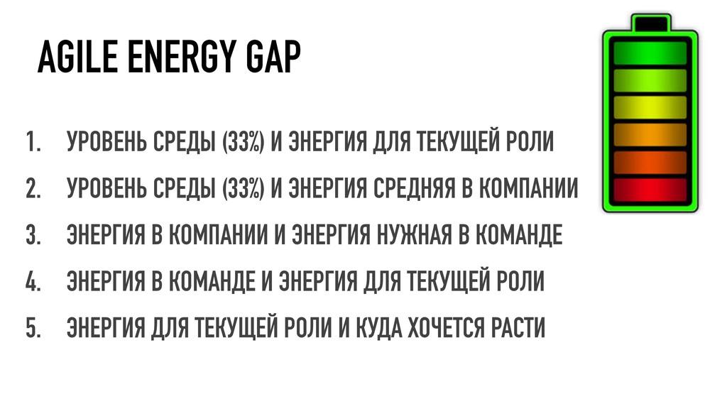 AGILE ENERGY GAP 1. УРОВЕНЬ СРЕДЫ (33%) И ЭНЕРГ...