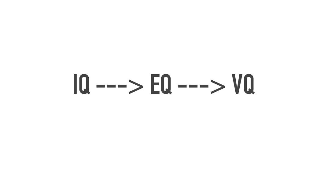 IQ ---> EQ ---> VQ