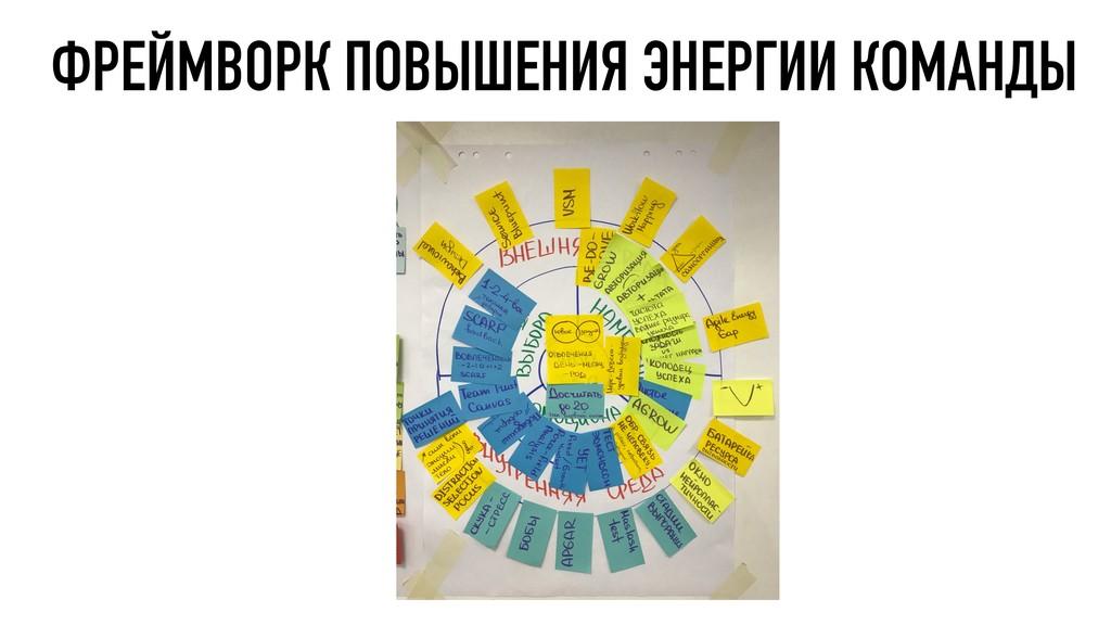 ФРЕЙМВОРК ПОВЫШЕНИЯ ЭНЕРГИИ КОМАНДЫ