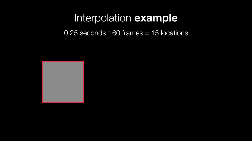 0.25 seconds * 60 frames = 15 locations Interpo...