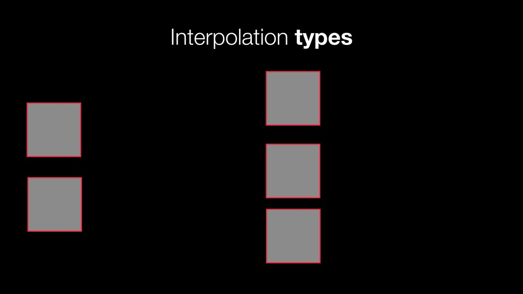 Interpolation types