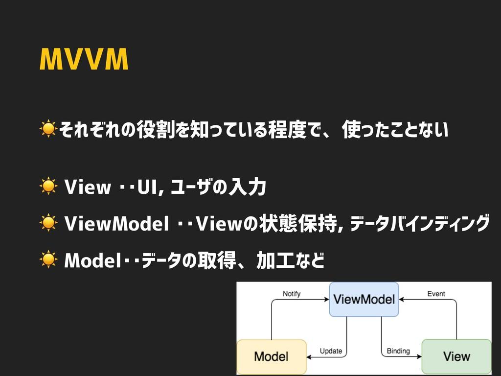 MVVM ☀それぞれの役割を知っている程度で、使ったことない ☀ View ‥UI, ユーザの...