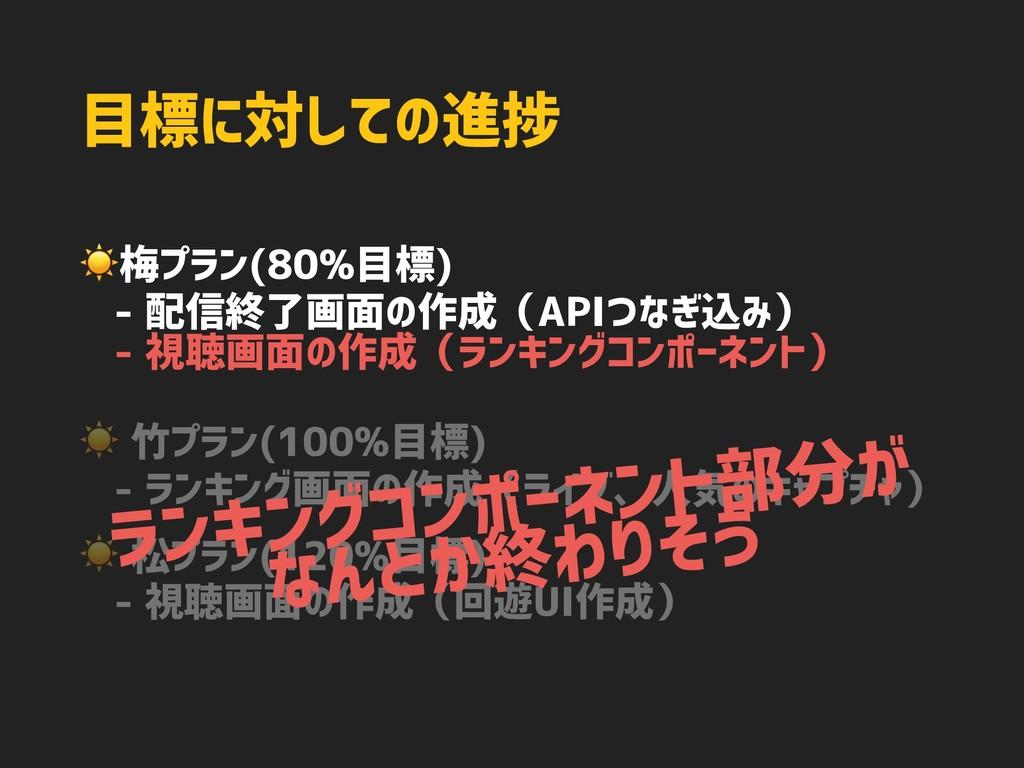 ☀ 竹プラン(100%目標) - ランキング画面の作成(ライブ、人気のキャプチャ) ☀ 松プ...