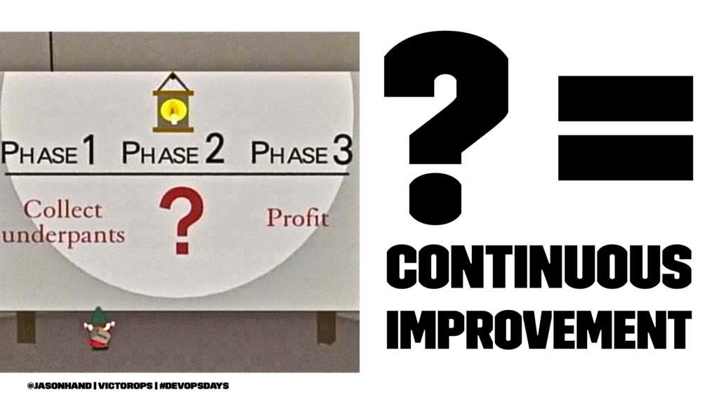 ? = Continuous Improvement @jasonhand   VictorO...