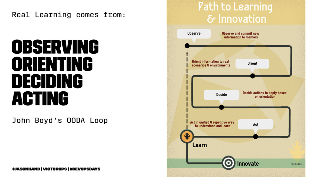Real Learning comes from: Observing Orienting D...