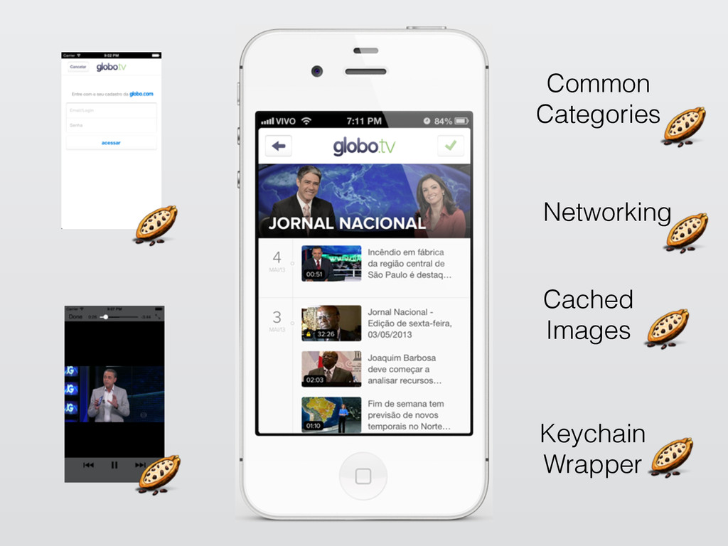 Common Categories Networking Cached Images Keyc...