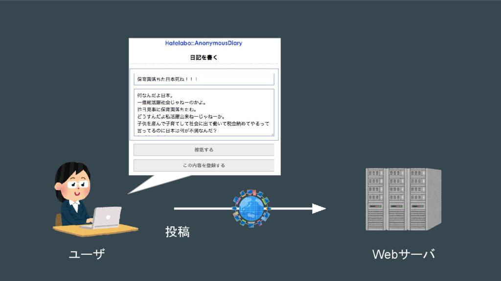 ユーザ Webサーバ 投稿