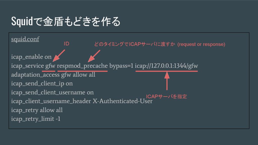 Squidで金盾もどきを作る squid.conf icap_enable on icap_s...