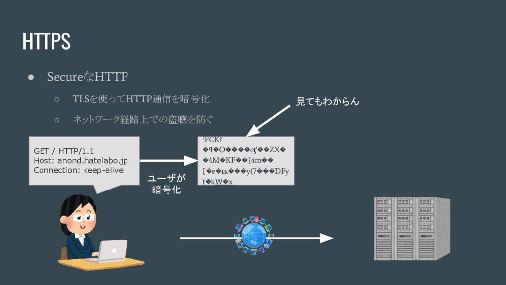 HTTPS ● Secure な HTTP ○ TLS を使って HTTP 通信を暗号化 ○ ...