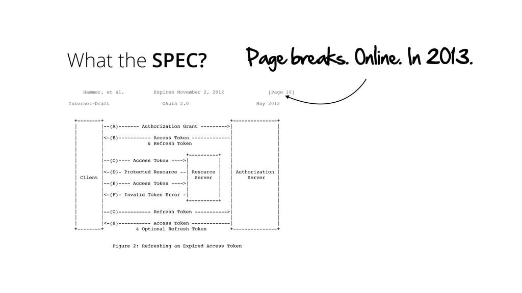 What the SPEC? Hammer, et al. Expires November ...