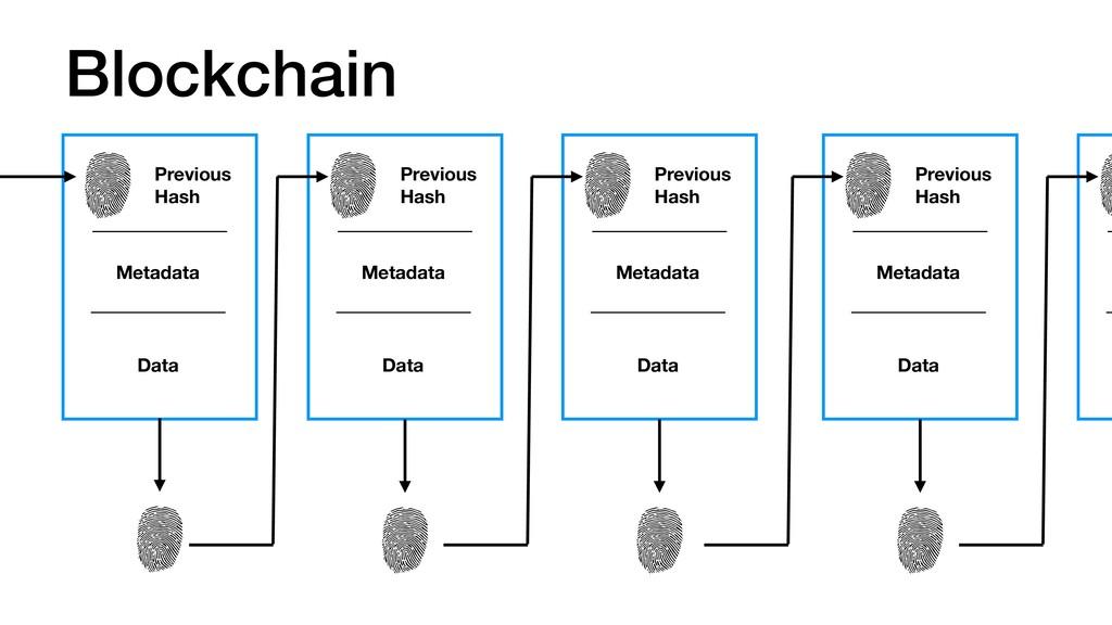 Blockchain Previous Hash Metadata Data Previous...