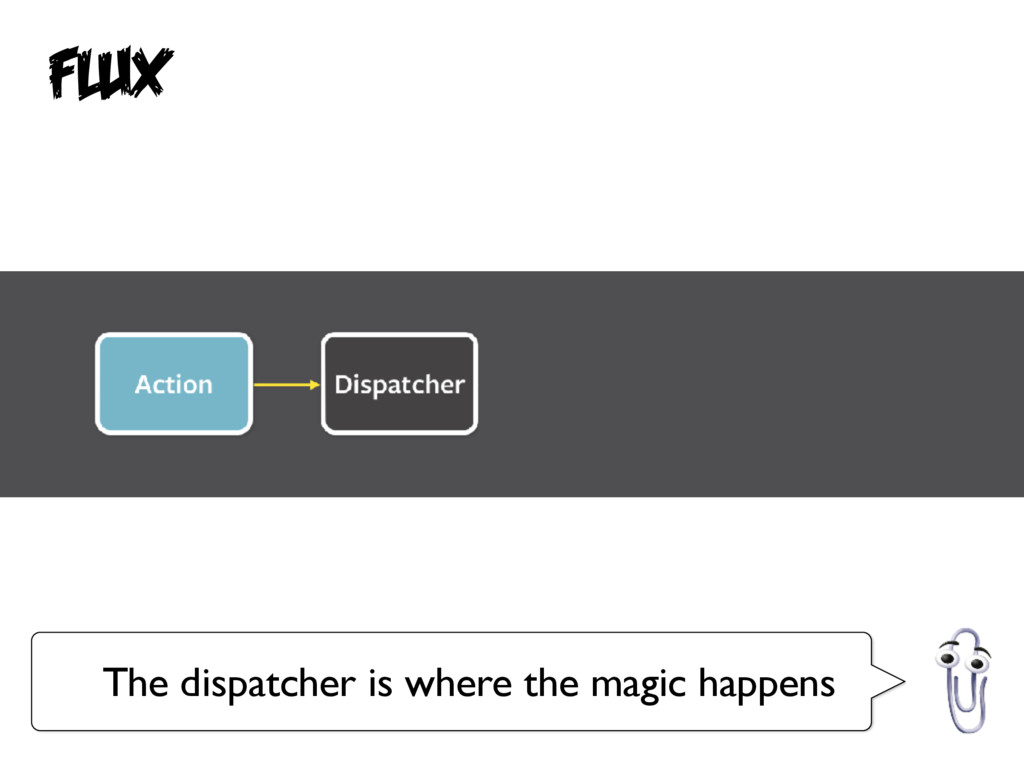 Flux The dispatcher is where the magic happens