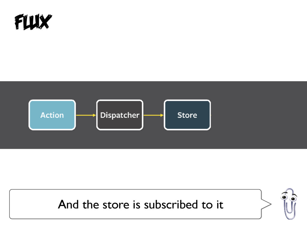 Flux And the store is subscribed to it