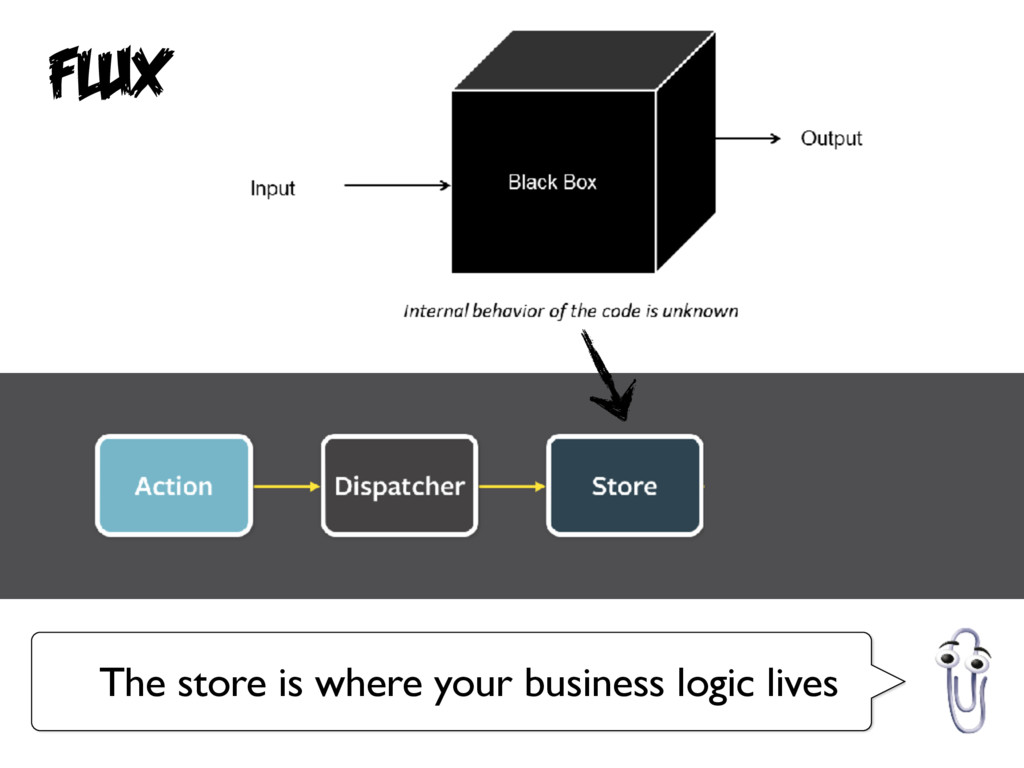 Flux The store is where your business logic liv...